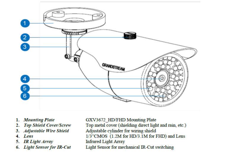 VCTEL đi đầu trong lĩnh vực cung cấp bán camera IP giá rẻ chất lượng cao vctel