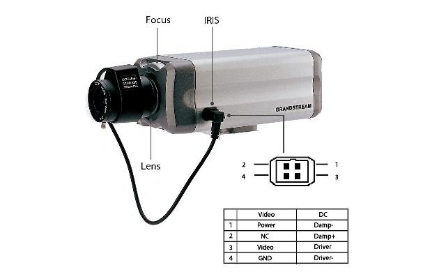 Camera IP GXV3651 có thiết kế chắc chắn, phù hợp với mọi môi trường vctel