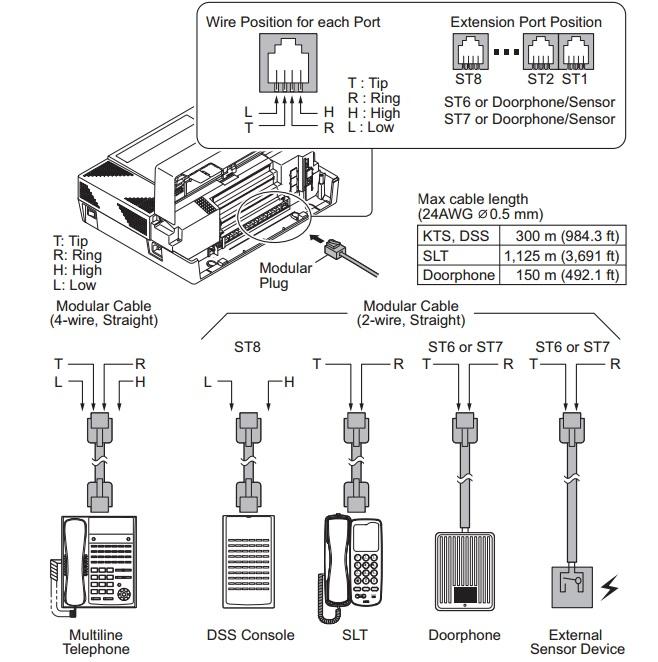 Cable NECSL1000
