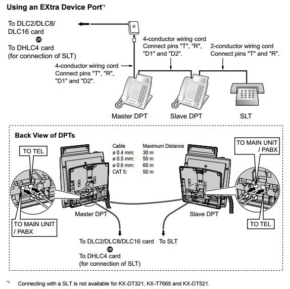 Extra device port
