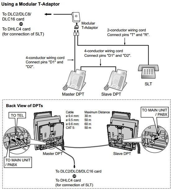 Module adaptor
