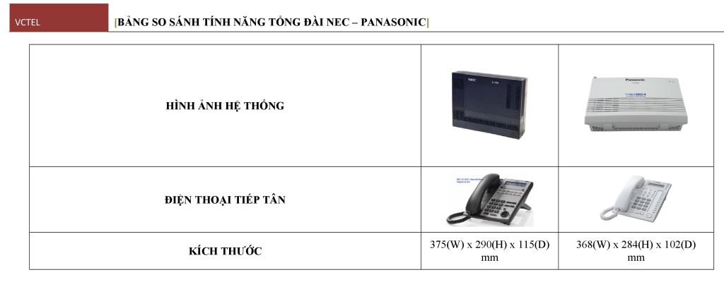 So sánh tổng đài NEC và tổng đài Panasonic vctel