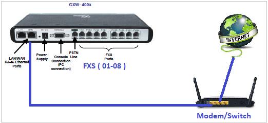 GXW4004_4008