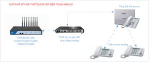 Kết nối với các tổng đài analog vctel