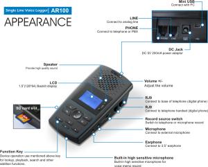 Máy ghi âm điện thoại giá rẻ AR100 - Không cần kết nối máy tính chính hãng