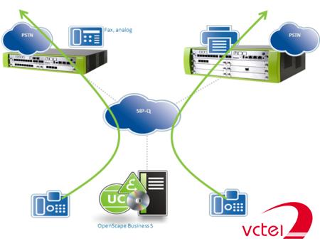 Tổng đài Siemens OpenScape Business X3 vctel