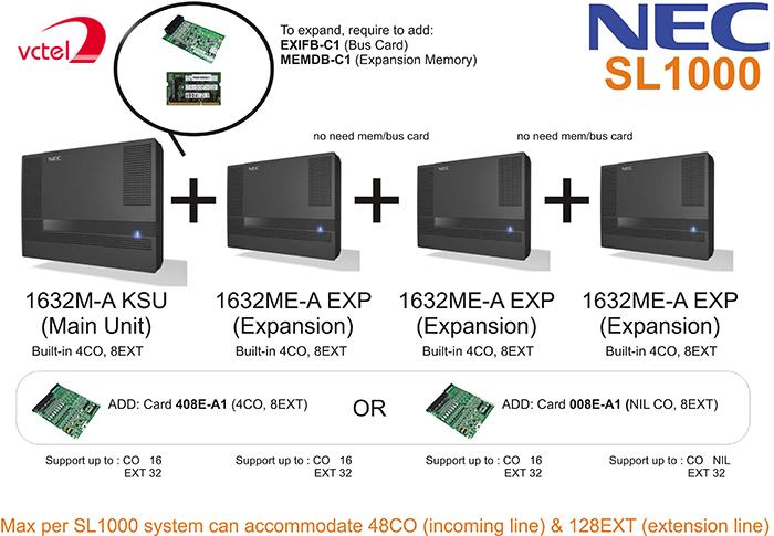 Tổng đài NEC SL1000 cấu hình 04 trung kế 08 máy lẻ chỉ từ 5.305.000đ bảo hành trọn gói 12 tháng vctel