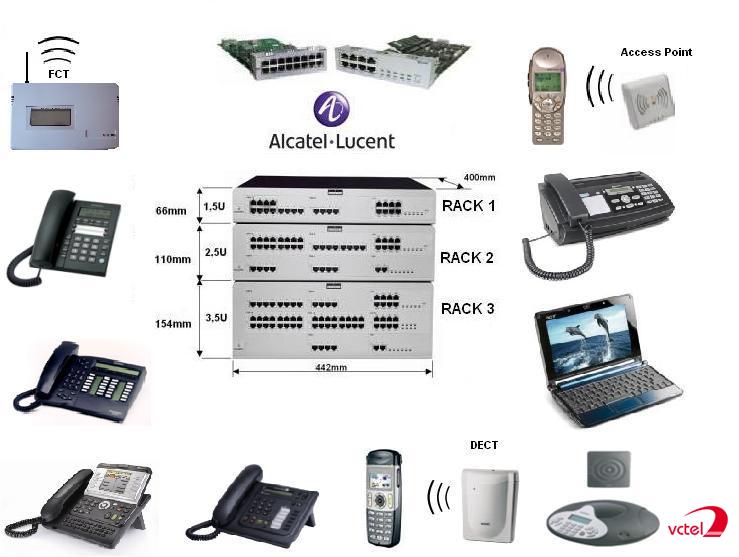 Lắp đặt tổng đài điện thoại ở TPHCM - Tổng đài Alcatel vctel